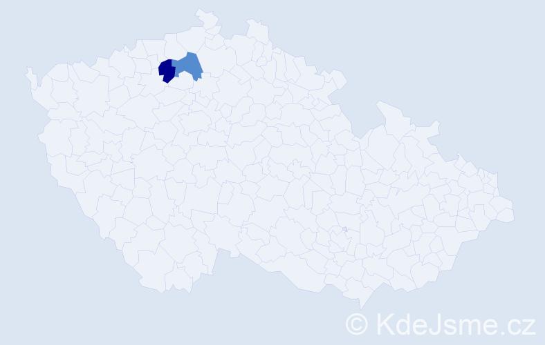 Příjmení: 'Chramostil', počet výskytů 2 v celé ČR
