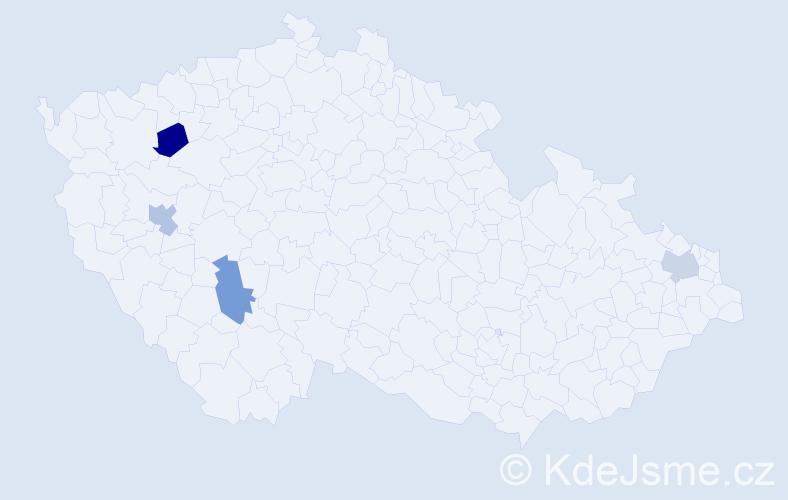 Příjmení: 'Butkovská', počet výskytů 4 v celé ČR