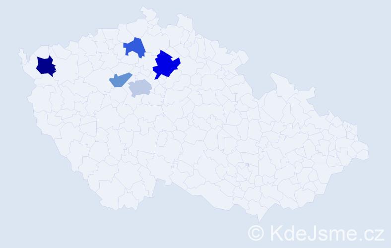 Příjmení: 'Bányai', počet výskytů 8 v celé ČR