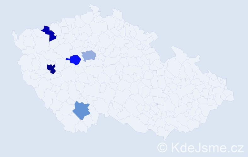 Příjmení: 'Ba', počet výskytů 9 v celé ČR