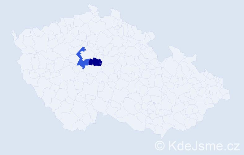 Příjmení: 'Ťurina', počet výskytů 2 v celé ČR