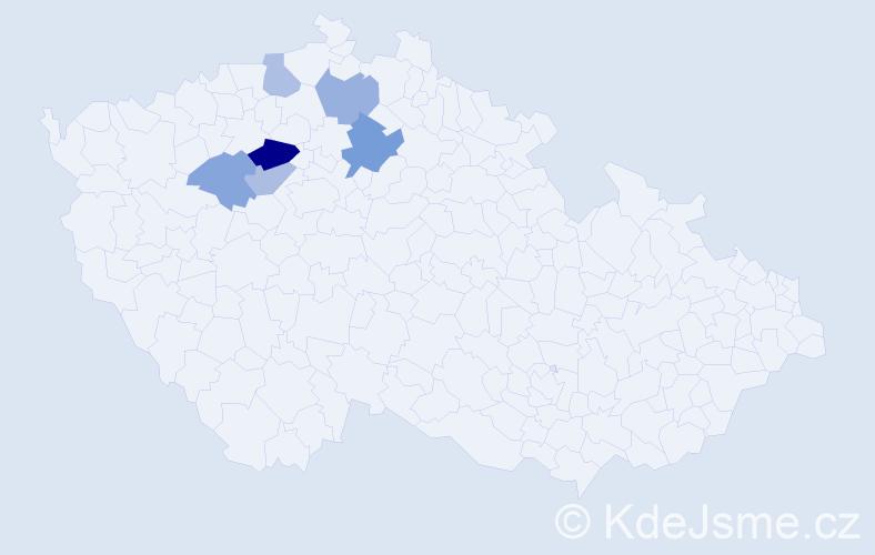 Příjmení: 'Hruštička', počet výskytů 9 v celé ČR