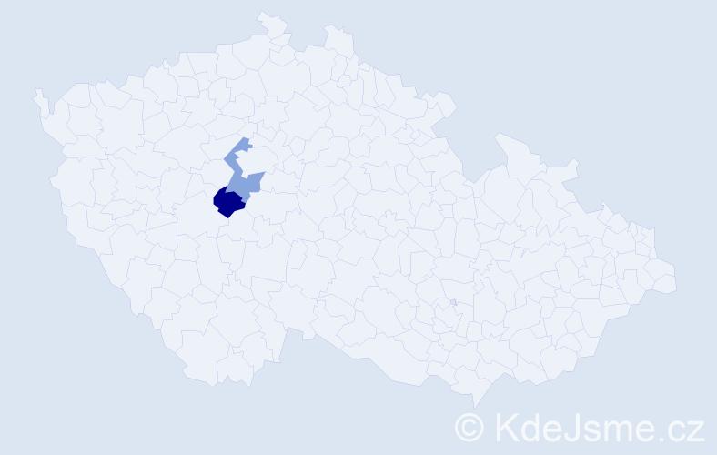Příjmení: 'Billianová', počet výskytů 2 v celé ČR