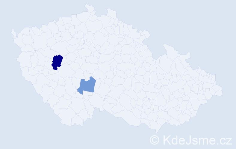 Příjmení: 'Kazak', počet výskytů 3 v celé ČR