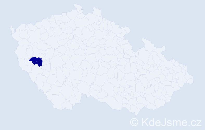 Příjmení: 'Ďüdi', počet výskytů 2 v celé ČR