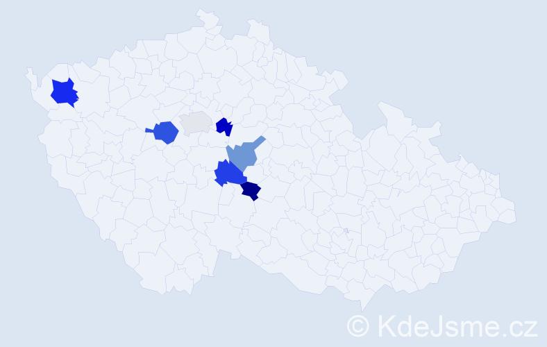 Příjmení: 'Kalányos', počet výskytů 10 v celé ČR