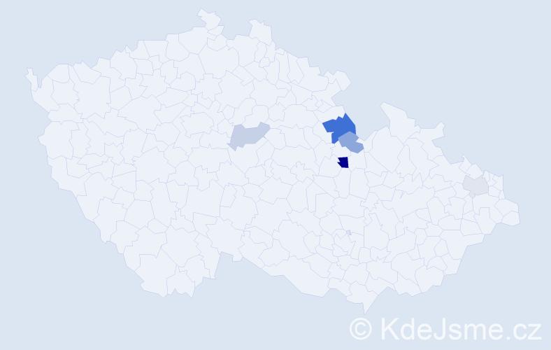 Příjmení: 'Kecík', počet výskytů 9 v celé ČR