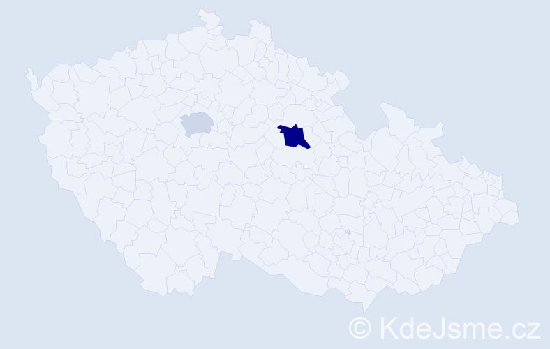 Příjmení: 'Kiac', počet výskytů 3 v celé ČR