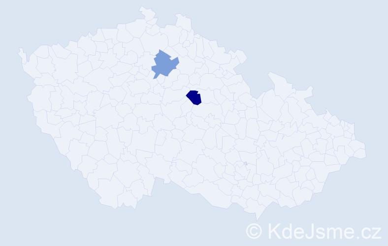 Příjmení: 'Ivančevič', počet výskytů 2 v celé ČR