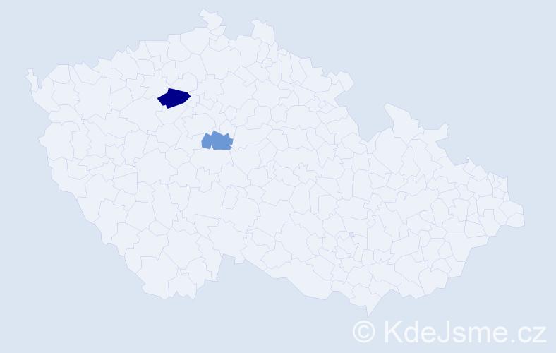 Příjmení: 'Fena', počet výskytů 3 v celé ČR
