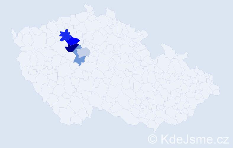 Příjmení: 'Gallovičová', počet výskytů 8 v celé ČR