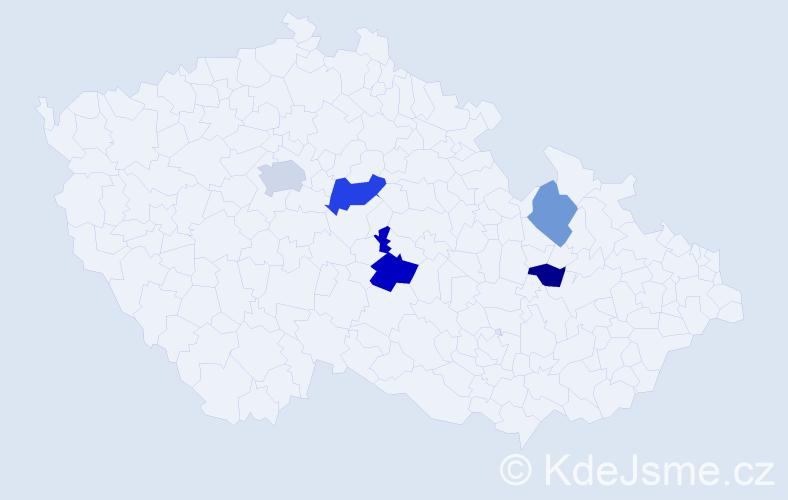 Příjmení: 'Illmann', počet výskytů 8 v celé ČR