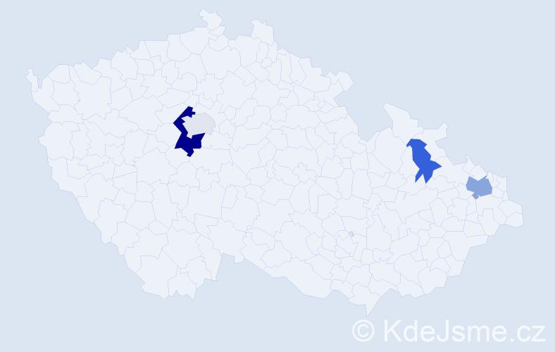 Příjmení: 'Likusová', počet výskytů 8 v celé ČR