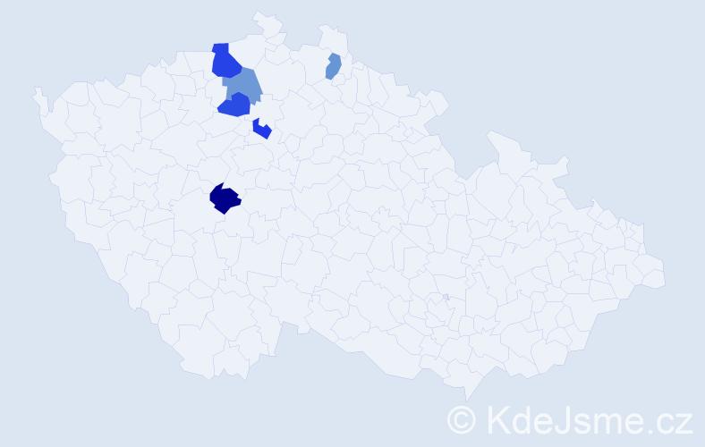 Příjmení: 'Gajgrová', počet výskytů 8 v celé ČR