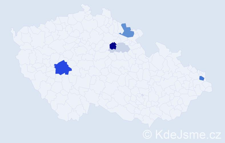 Příjmení: 'Čípel', počet výskytů 16 v celé ČR