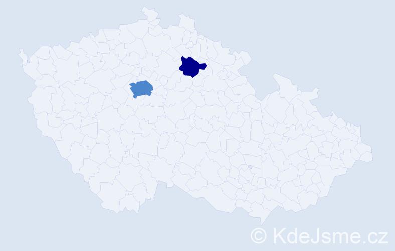 Příjmení: 'Bartoloměj', počet výskytů 8 v celé ČR