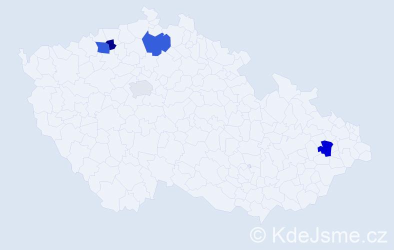 Příjmení: 'Habaňová', počet výskytů 8 v celé ČR