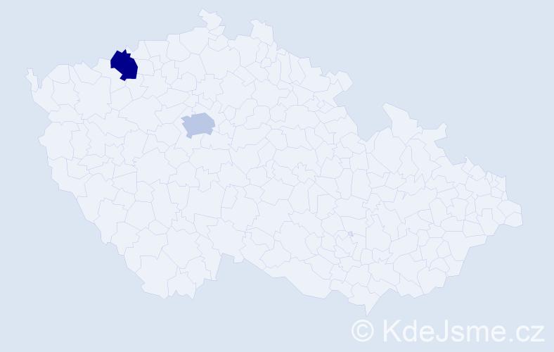 Příjmení: 'Kapetanovič', počet výskytů 2 v celé ČR