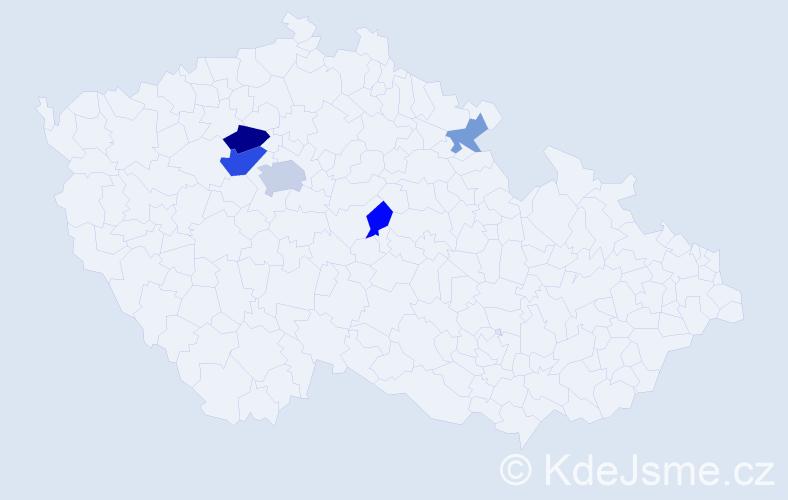 Příjmení: 'Jouglíčková', počet výskytů 10 v celé ČR