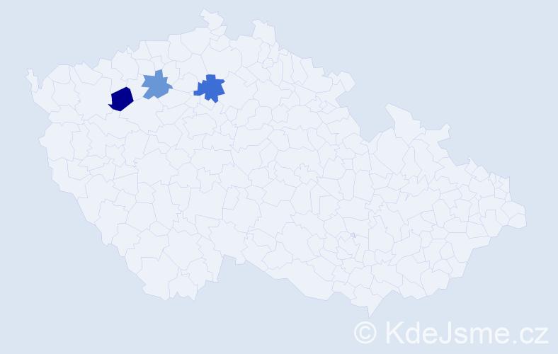 Příjmení: 'Beljuljiová', počet výskytů 7 v celé ČR