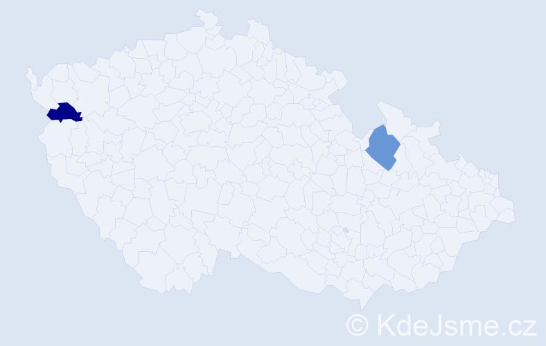 Příjmení: 'Kertica', počet výskytů 2 v celé ČR