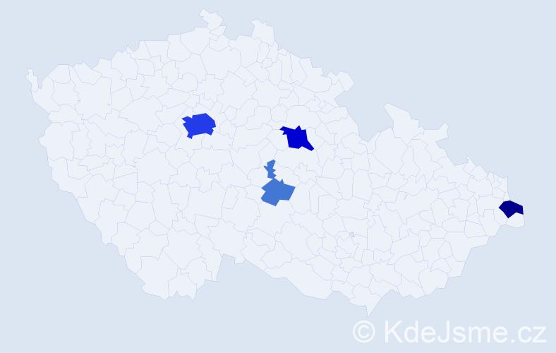 Příjmení: 'Korbutová', počet výskytů 22 v celé ČR
