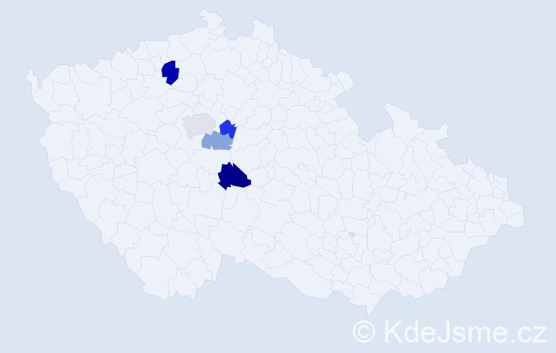 Příjmení: 'Hanikýř', počet výskytů 8 v celé ČR