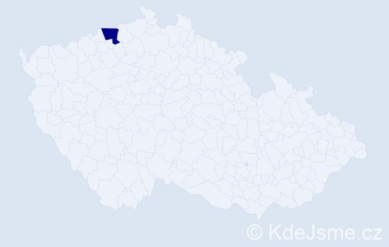 """Příjmení: '""""Andersen Myklínová""""', počet výskytů 1 v celé ČR"""