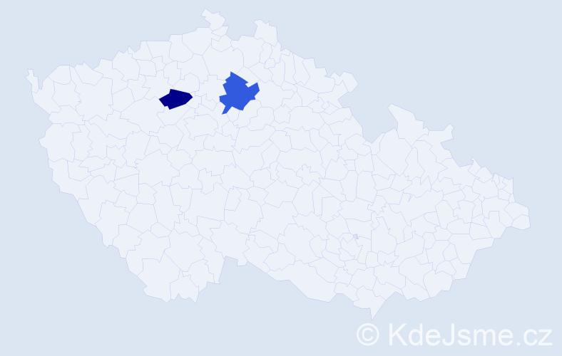 Příjmení: 'Grumich', počet výskytů 7 v celé ČR