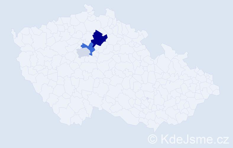 Příjmení: 'Hatl', počet výskytů 4 v celé ČR