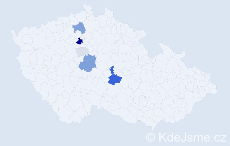 Příjmení: 'Ballišová', počet výskytů 9 v celé ČR