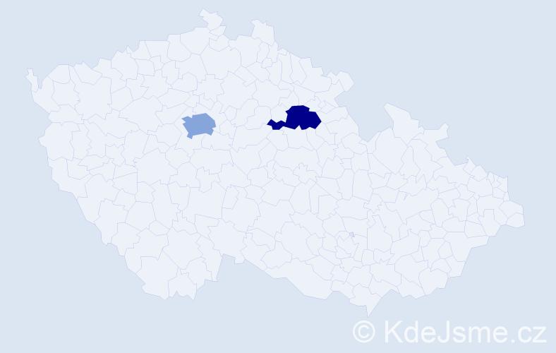 Příjmení: 'Jašari', počet výskytů 5 v celé ČR
