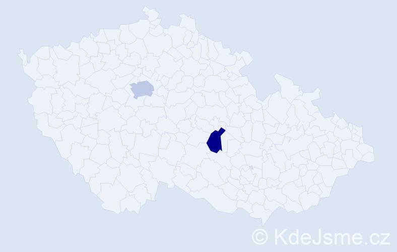 Příjmení: 'Hadrous', počet výskytů 8 v celé ČR