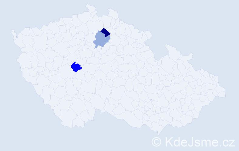 Příjmení: 'Klementis', počet výskytů 3 v celé ČR