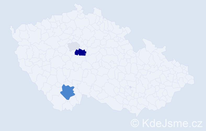 Příjmení: 'Čásári', počet výskytů 5 v celé ČR
