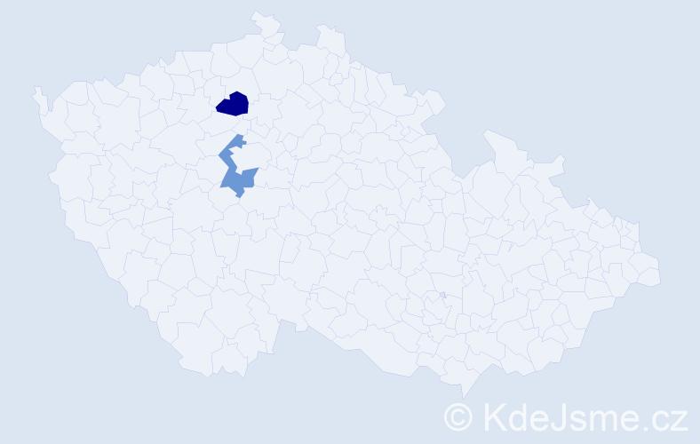 Příjmení: 'Čakarova', počet výskytů 2 v celé ČR