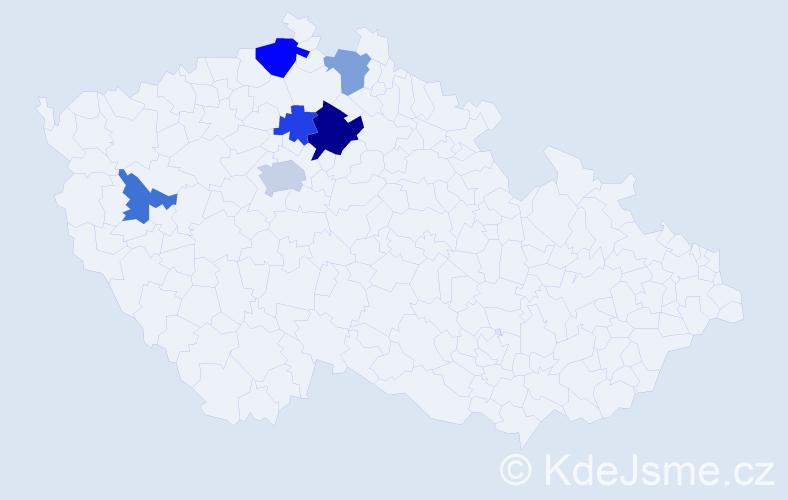 Příjmení: 'Habelt', počet výskytů 10 v celé ČR