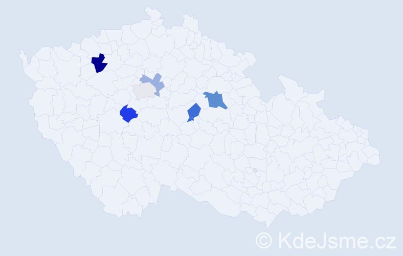 Příjmení: 'Ditrt', počet výskytů 9 v celé ČR