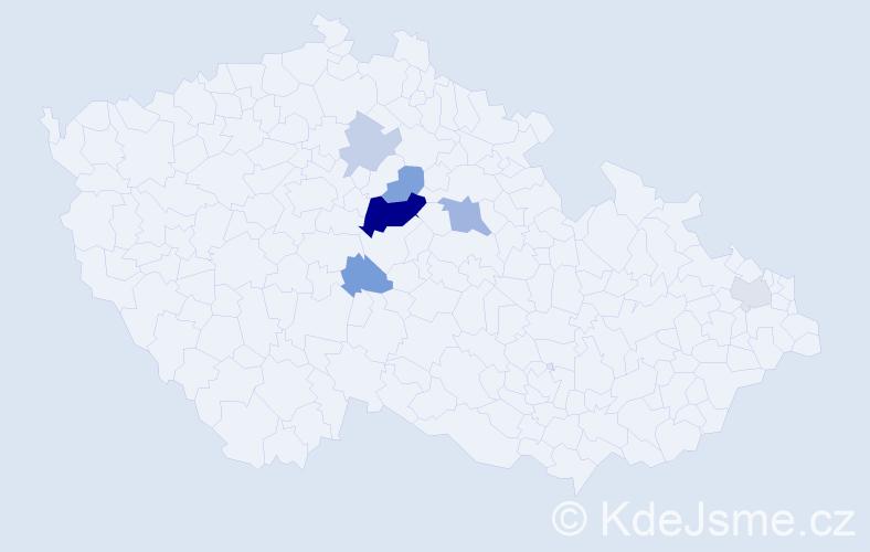 Příjmení: 'Kolej', počet výskytů 15 v celé ČR
