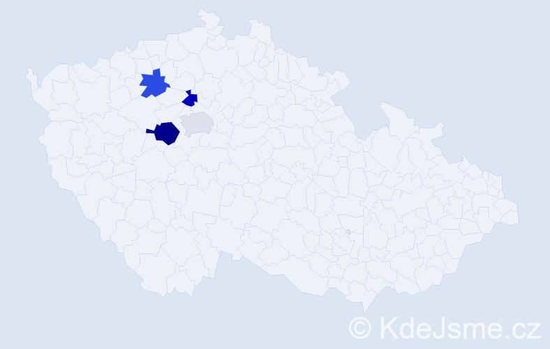 Příjmení: 'Kirova', počet výskytů 5 v celé ČR