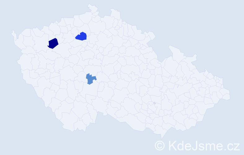 Příjmení: 'Aisbrychová', počet výskytů 8 v celé ČR