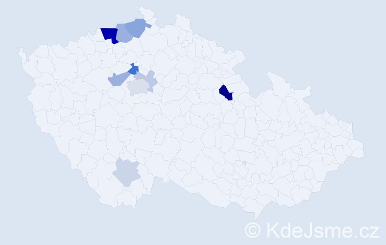 Příjmení: 'Majrych', počet výskytů 27 v celé ČR