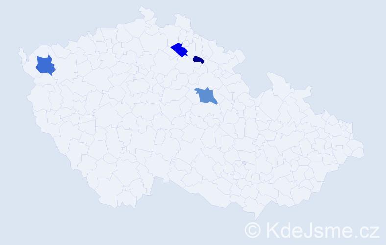 Příjmení: 'Lantos', počet výskytů 9 v celé ČR