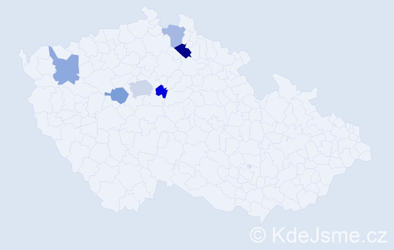 Příjmení: 'Haburajová', počet výskytů 9 v celé ČR