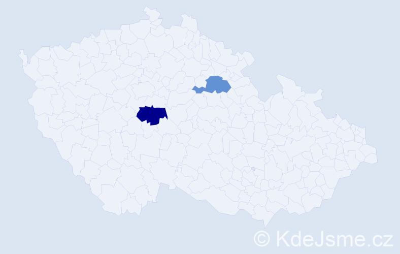 Příjmení: 'Bitarovec', počet výskytů 7 v celé ČR