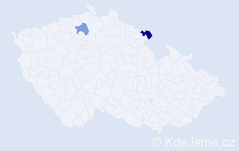 Příjmení: 'Burkett', počet výskytů 6 v celé ČR