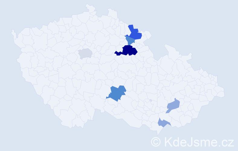 Příjmení: 'Gnol', počet výskytů 20 v celé ČR