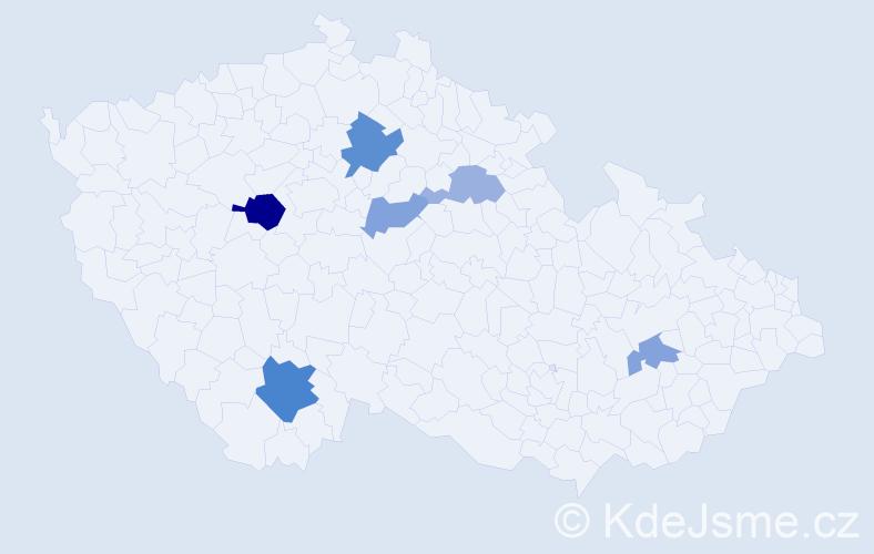 Příjmení: 'Kerles', počet výskytů 11 v celé ČR