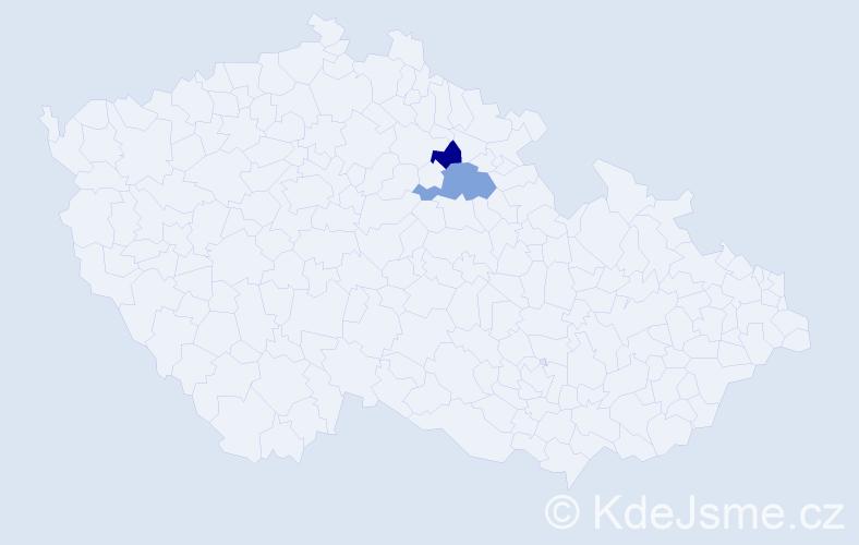 Příjmení: 'Gyuricza', počet výskytů 5 v celé ČR