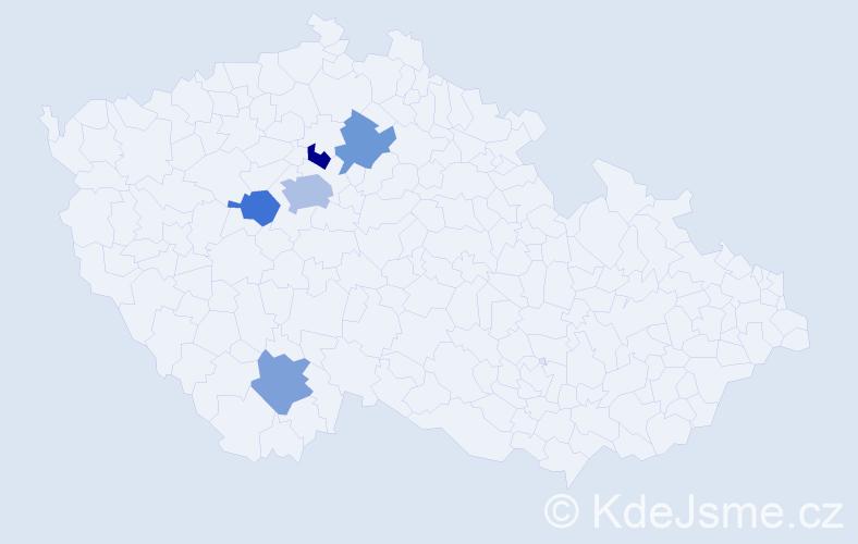 Příjmení: 'Handt', počet výskytů 7 v celé ČR